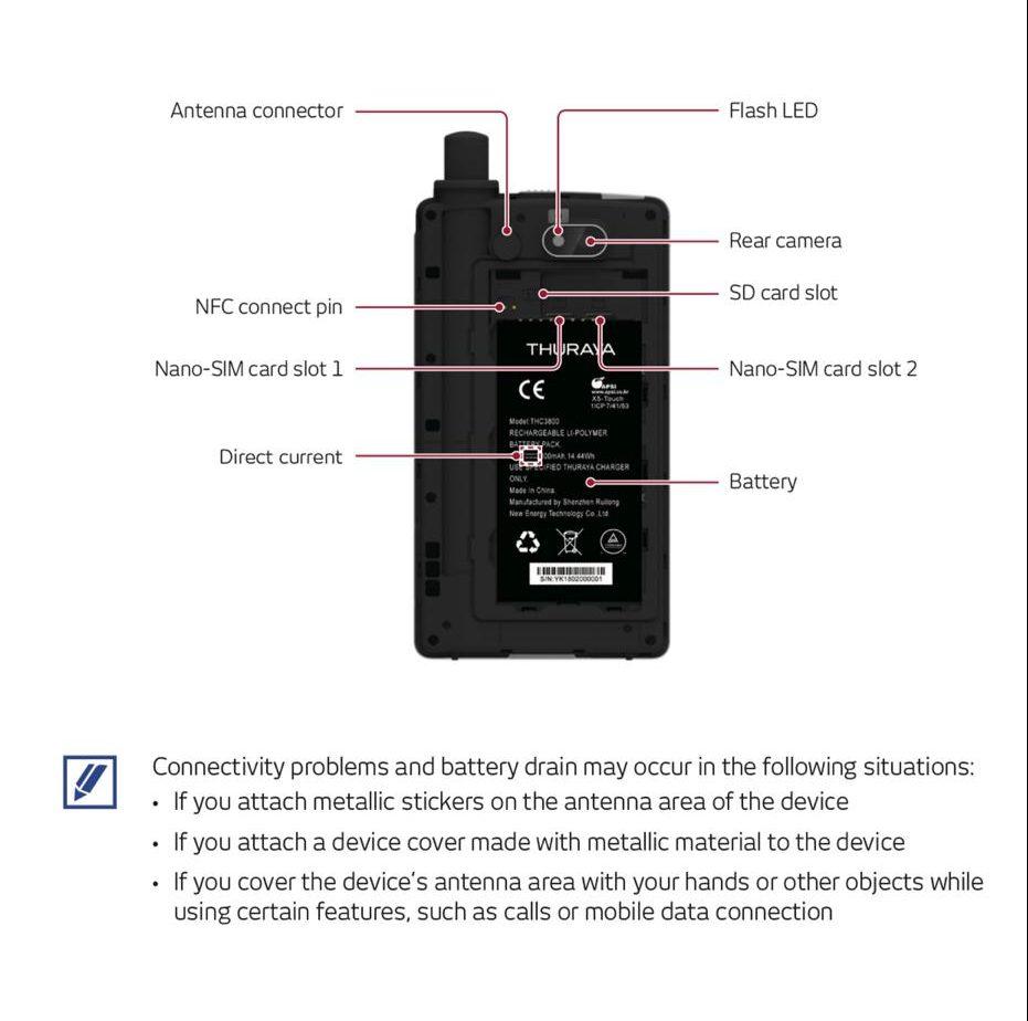 Spesifikasi Thuraya X5 Touch